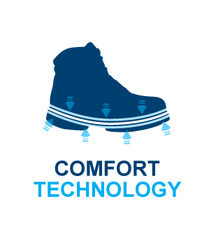 Comfort Technology - Sheplers